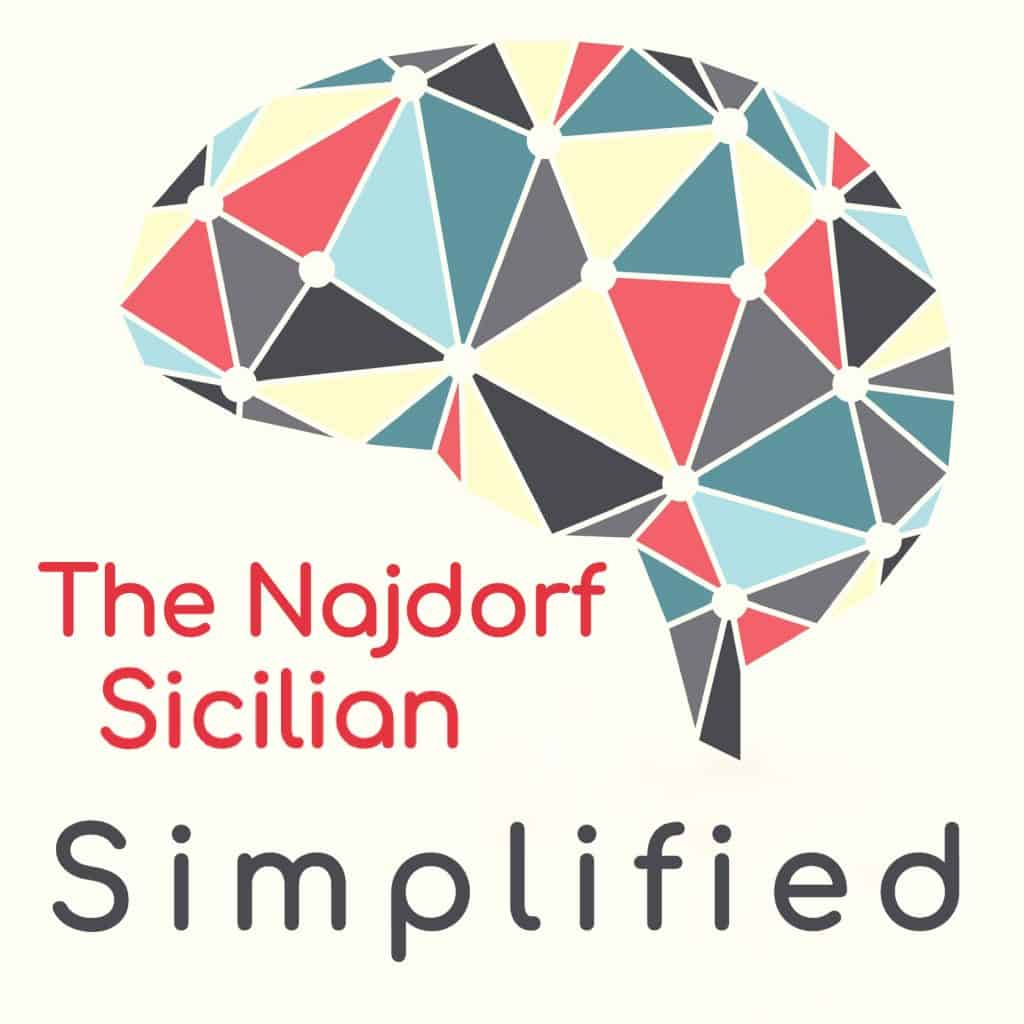 The Najdorf Sicilian Simplified