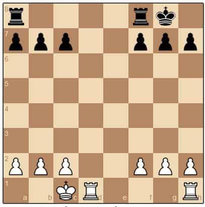 El blanco ha enrocado el lado de la reina y el negro el lado del rey