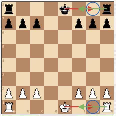 Cómo enrocar en el ajedrez: enroque en el lado del rey