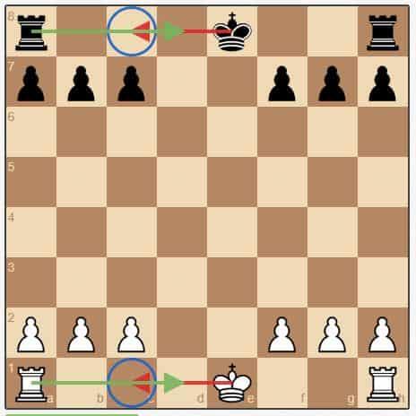 Cómo enrocar en el ajedrez: enroque por el lado de la reina