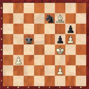 World Champion Steinitz against Chigorin