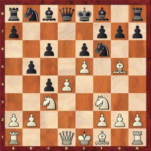 Semi-Slav Botvinnik Variation