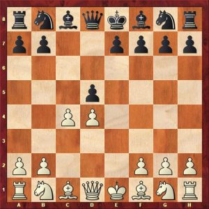 Botvinnik-Panov Attack