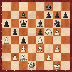 Chess Test Tactic
