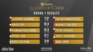 Legends of Chess Round 1 Results
