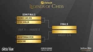 chess24 Legends of Chess Semi-finals