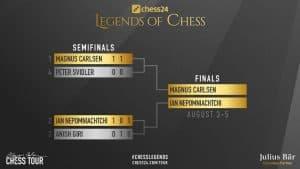 Chess Legends Semi-final Results