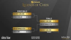 chess24 Legends of Chess Final Results
