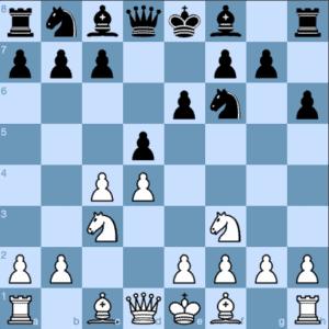 Chessable Author in Action Queen's Gambit 4 ...h6