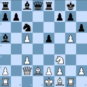 Caruana Defensive Decision