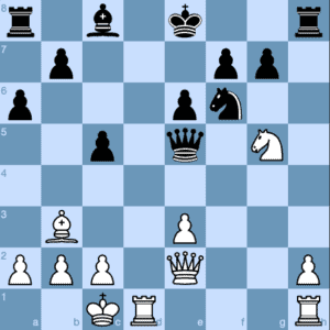 Tal Tactic Against Benko
