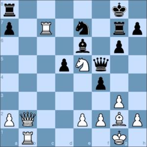 Chessable White Rose Team Three