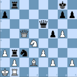 Gelfand - Kramnik