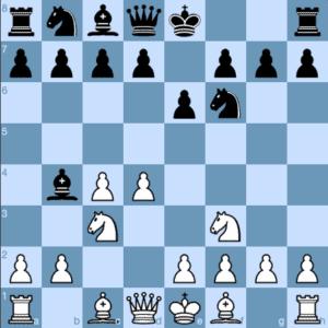 Kasparov Nimzo-Indian