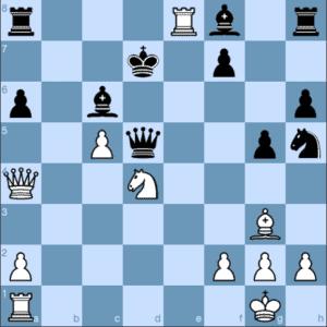 Bobby Fischer's Dominance