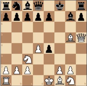 Crush the Dutch with 2 Bg5