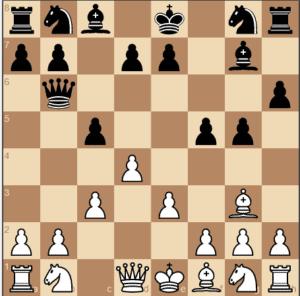 Kamil Plichta Crushing the Dutch Defense