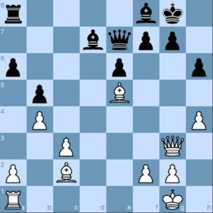 Chessable White Rose Team 3