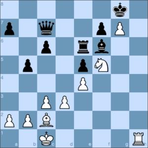 Capablanca's Checkmates