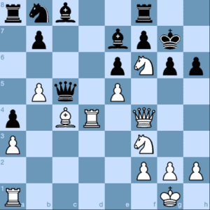 N. Vitiugov – A. Goganov Queen's Gambit
