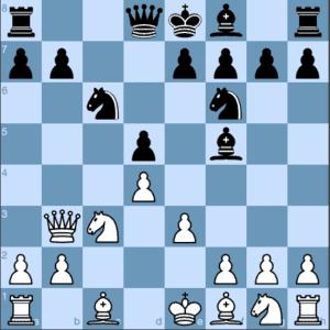 Sam Shankland 1 d4 Against the Slav