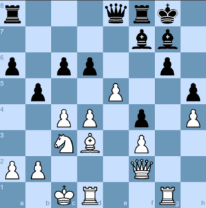 Central Pawn Attack