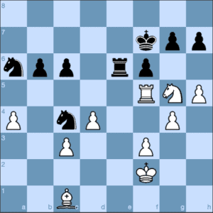 Capablanca's Chess Tactics: Forks and Pins