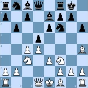 The Queen's Gambit Declined: Tartakower–Makogonov–Bondarevsky System