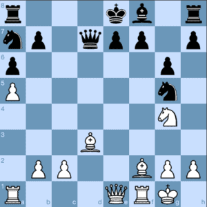 Chess Tactics: Forks and Pins