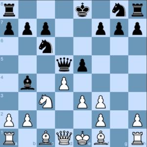 Chigorin Defense 3.Nf3 Bg4