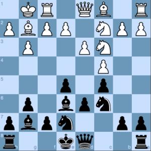 Botvinnik System for Black