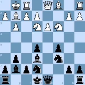 Symmetrical English Botvinnik System for Black