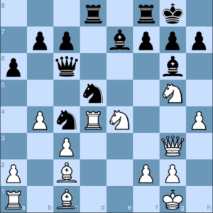 Carlsen as Second Fiddle