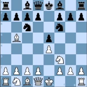 Kramnik's Crown: Berlin Defense