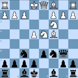 Classical Sicilian 6.Bc4 Qb6