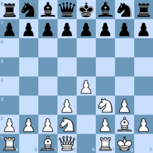 King's Indian Attack - Typical Set-up for White