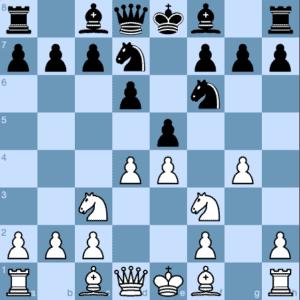 Shirov Gambit: 5.g4