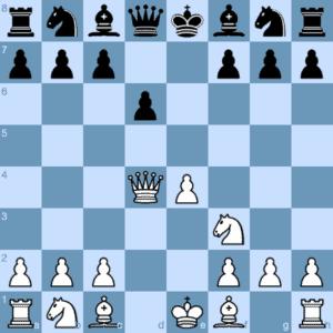 Philidor Defense with 4.Qxd4