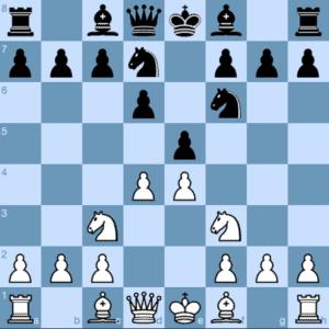Philidor Defense: 3...Nbd7 and 4...e5
