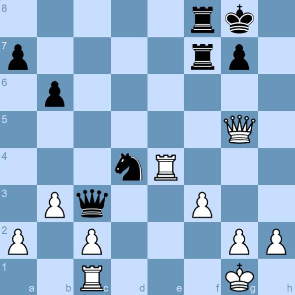 Brilliant Chess Mind Puzzle