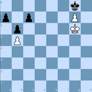 Tricky Pawn Endgames: White Raids the Queenside