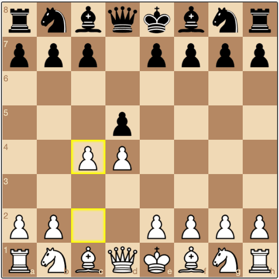A Queen's Gambit, the most famous opening in chess.