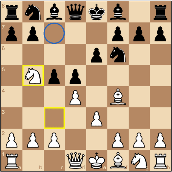 A position reached from a Jobava London system after a 1.4 opening
