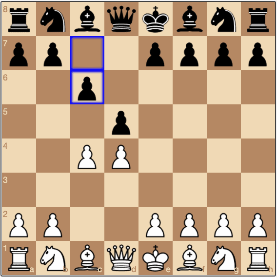 The opening position for the Slav Defence, reached after a 1.d4 opening