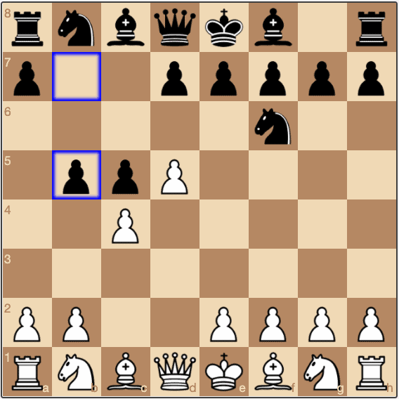 The beginning of the Benko Gambit, one of the most aggressive responses to the Queen's Gambit