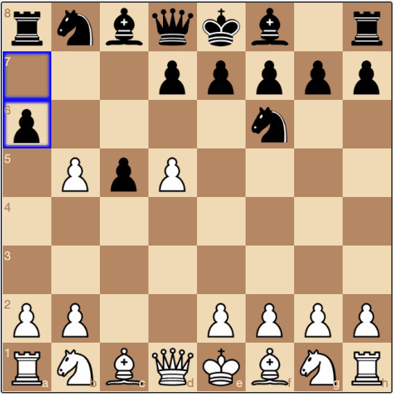 If White accepts Black's sacrifices in the Benko Gambit, they will be up in material.