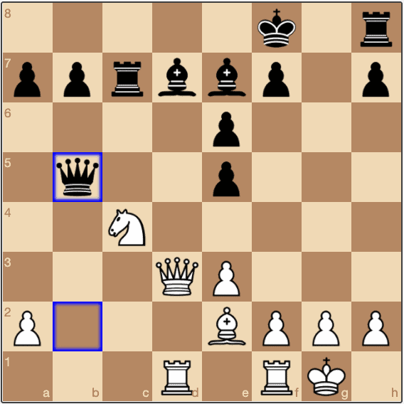 White is for choice, but Black is holding on. The next two moves will decide the game.