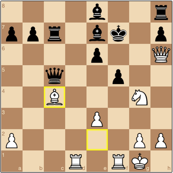With 25. Bc4, the Black king is starting to sweat.
