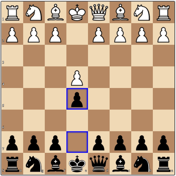 A e4 e5 opening' also known as the Open Game