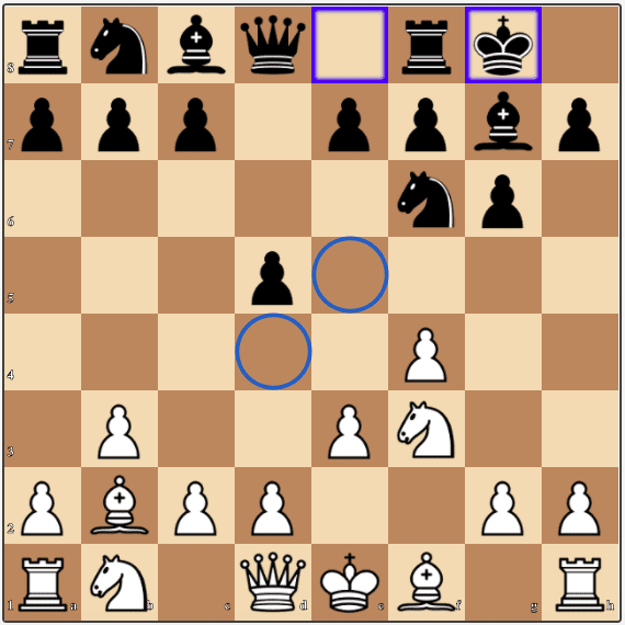 A typical position reached in the Bird chess opening, with White controlling the dark squares